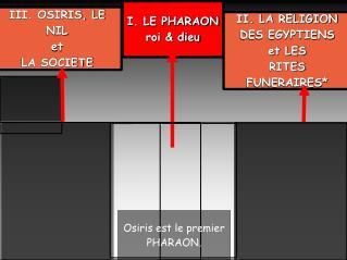 I. LE PHARAON roi & dieu