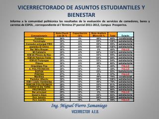 VICERRECTORADO DE ASUNTOS ESTUDIANTILES Y BIENESTAR