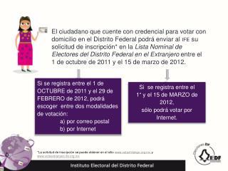 Si  se registra entre el 1° y el 15 de MARZO de 2012,  sólo podrá votar por Internet.