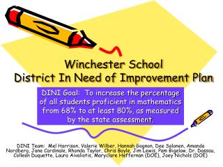 Winchester School District In Need of Improvement Plan