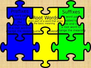 Most common prefixes