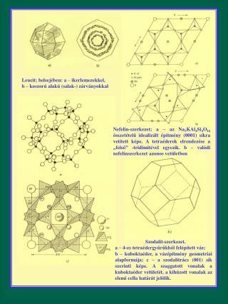 Szodalit-szerkezet. a – 4-es tetraédergyűrűkből felépített váz;