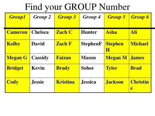 Find your GROUP Number
