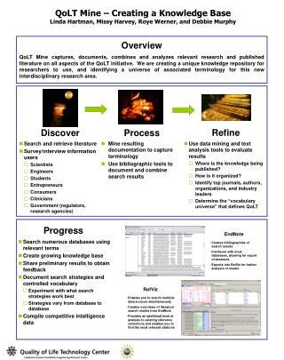 QoLT Mine – Creating a Knowledge Base Linda Hartman, Missy Harvey, Roye Werner, and Debbie Murphy