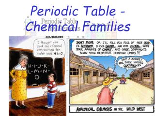 Periodic Table - Chemical Families