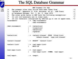 The SQL Database Grammar