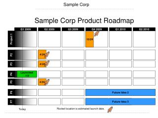 Sample Corp Product Roadmap