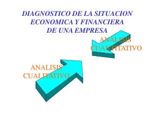 DIAGNOSTICO DE LA SITUACION ECONOMICA Y FINANCIERA DE UNA EMPRESA