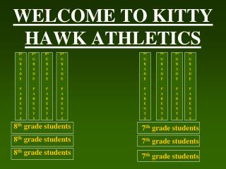 WELCOME TO KITTY HAWK ATHLETICS