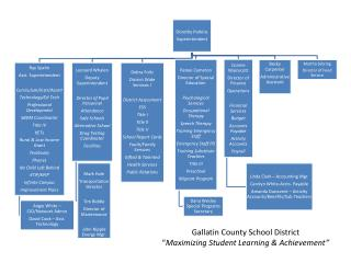 "Gallatin County School District "" Maximizing Student Learning & Achievement"""
