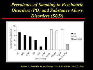 Prevalence of Smoking in Psychiatric Disorders (PD) and Substance Abuse Disorders (SUD)