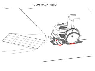 1. CURB RAMP - lateral