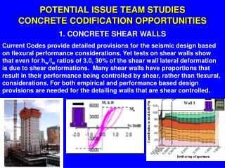 POTENTIAL ISSUE TEAM STUDIES CONCRETE CODIFICATION OPPORTUNITIES