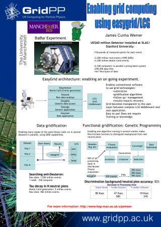 Enabling grid computing  using easygrid/LCG