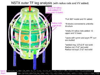 NSTX outer TF leg analysis  (with radius rods and VV added)