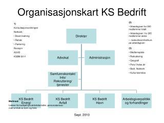 Organisasjonskart KS Bedrift