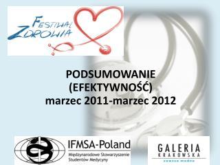 PODSUMOWANIE (EFEKTYWNO??) marzec 2011-marzec 2012