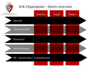 KSK Organogram � Matrix structuur