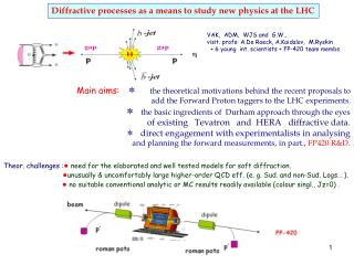 Diffractive processes as a means to study new physics at the LHC