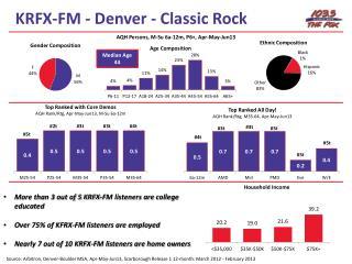 KRFX-FM - Denver - Classic Rock