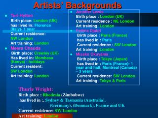 Artists' Backgrounds