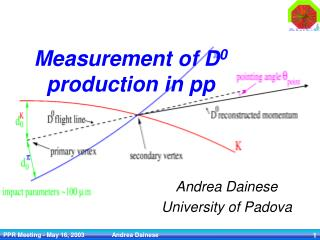 Measurement of D 0  production in pp