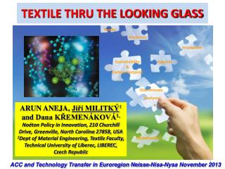 TEXTILE THRU THE LOOKING GLASS
