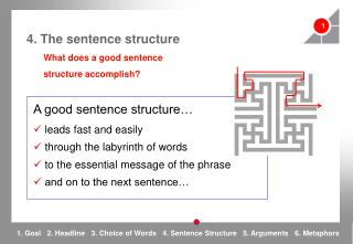 4. The sentence structure