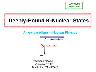 Deeply-Bound K-Nuclear States