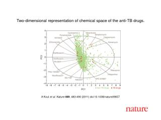 A Koul et al. Nature 469 , 483-490 (2011) doi:10.1038/nature09657