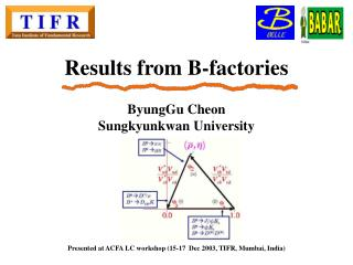 Results from B- factories