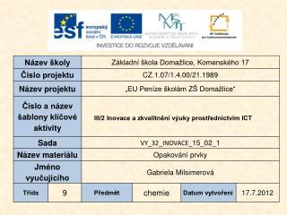 Vzdělávací oblast: Člověk a příroda Vzdělávací obor: Chemie Tematický okruh: Prvky
