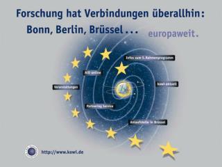 IGLO, KoWi, Lobbying in Brussels