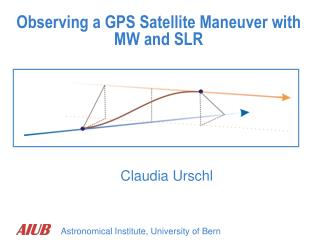 Observing a GPS Satellite Maneuver with MW and SLR