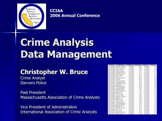 Crime Analysis Data Management