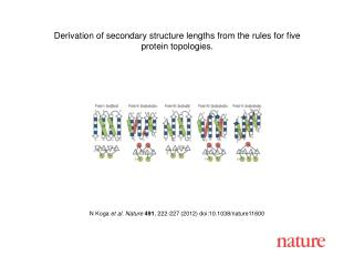 N Koga  et al. Nature 491 , 222-227 (2012) doi:10.1038/nature11600