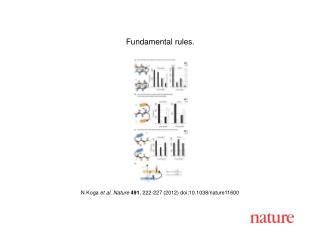 N Koga  et al. Nature 491 , 222-227 (2012) doi:10.1038/nature11600