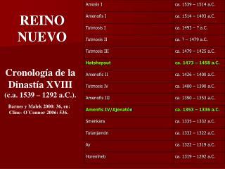 Cronología de la Dinastía XVIII  (c.a. 1539 – 1292 a.C.).