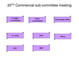 20 TH  Commercial sub-committee meeting