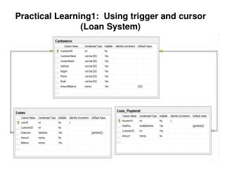 Practical Learning1:  Using trigger and cursor (Loan System)