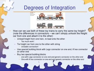 Degrees of Integration