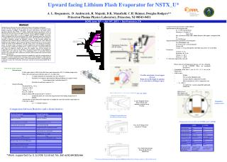 Upward facing Lithium Flash Evaporator for NSTX_U*