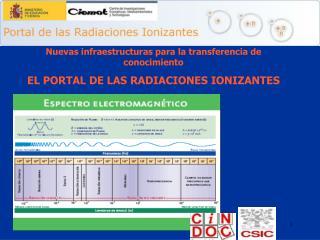 Nuevas infraestructuras para la transferencia de conocimiento EL PORTAL DE LAS RADIACIONES IONIZANTES