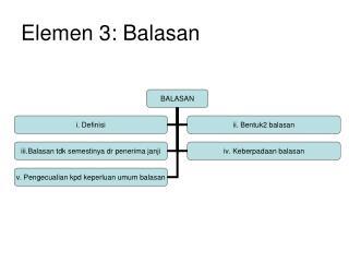 Elemen 3: Balasan