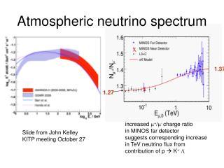 Atmospheric neutrino spectrum