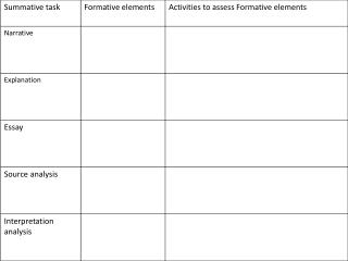 Next Steps in Skill Assessment