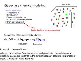 Gas -phase chemical modeling