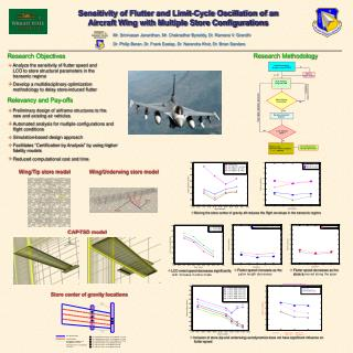 Relevancy and Pay-offs Preliminary design of airframe structures to the