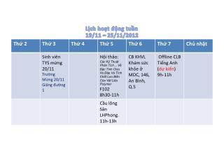 Lịch hoạt động tuần 19/11  –  25/11/2012
