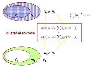 dilatační rovnice
